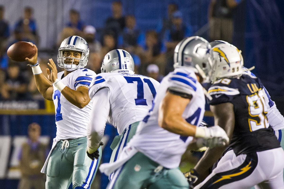 Dallas Cowboys Source Dallas Cowboys Release Qb Jameill