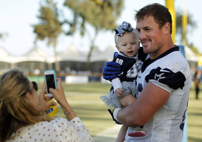 tony romo jason witten dating Cowboys' jason witten retiring after 15 seasons to join monday night football former quarterback tony romo became the lead analyst for cbs last season.