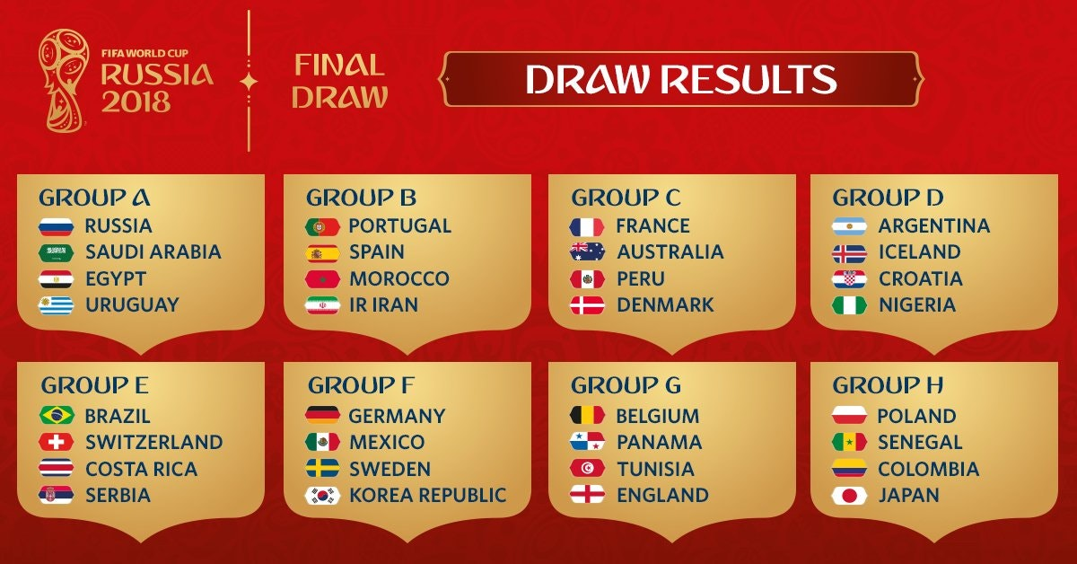 1512148167-world_cup_draw_18