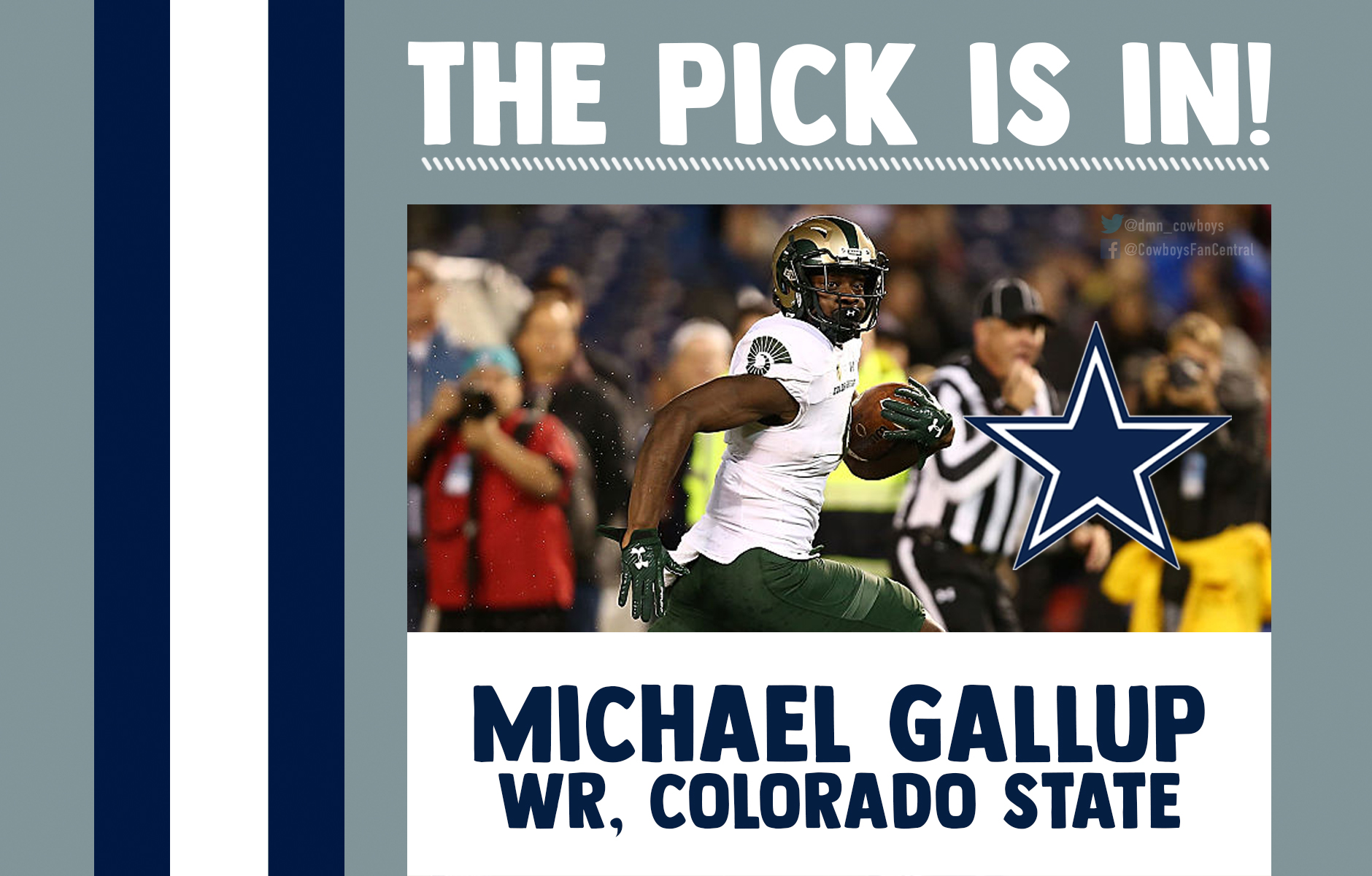 9b97fc25e Dallas Cowboys  Cowboys draft receiver Michael Gallup in Round 3  Can he be  their Dez replacement