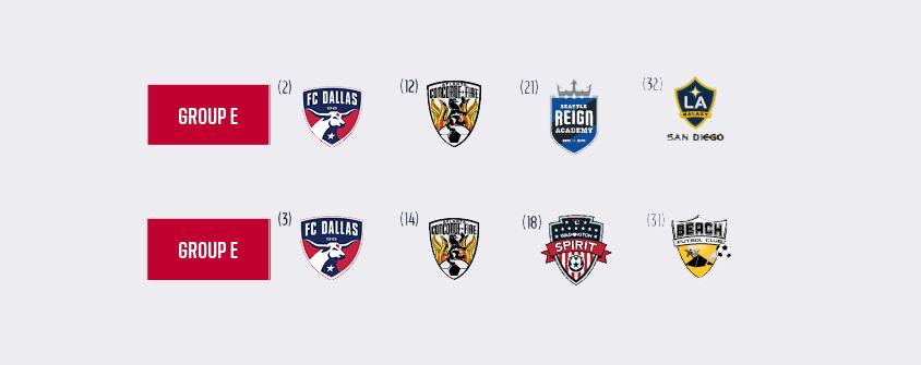 FC Dallas Academy girls playoff draw