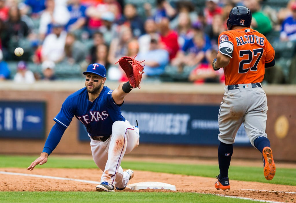 AL West preview: Houston should lead a division full of rebuilders