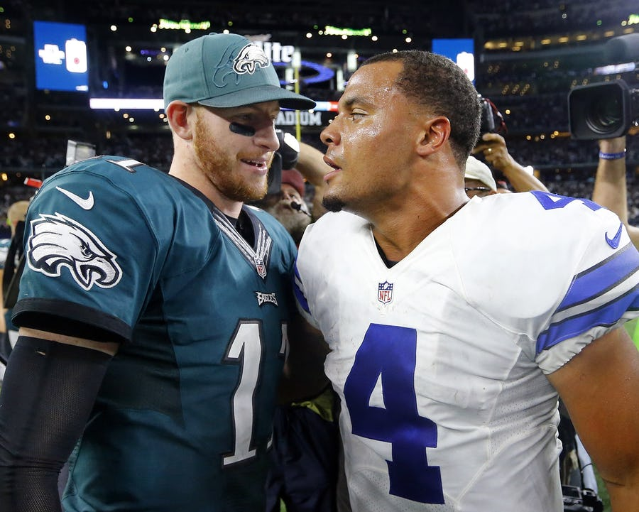 What they're saying about Dak Prescott's contract: Cowboys' patience in getting extension done only driving up QB's price | SportsDay